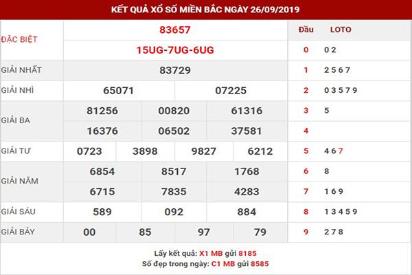 Dự đoán kqxs hom nay miền bắc thứ 6 ngày 27/9/2019