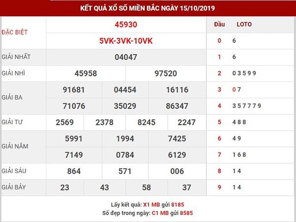 Thống kê SXMB thứ 4 ngày 16/10/2019
