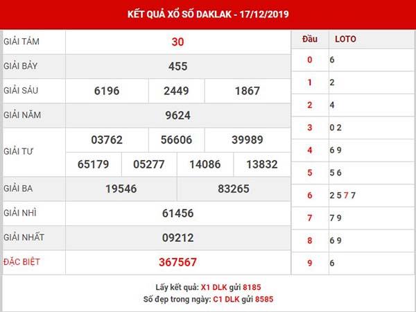 Thống kê sổ số Daklak thứ 3 ngày 24-12-2019