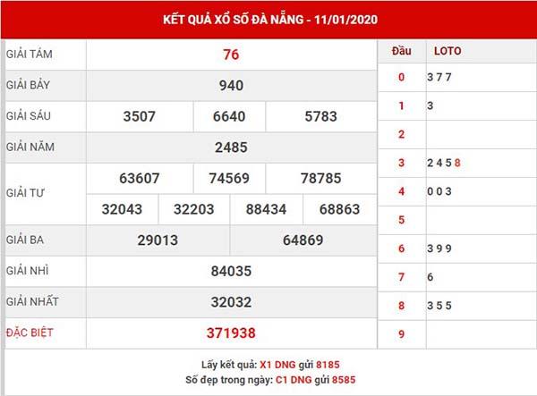 Dự đoán XS Đà Nẵng thứ 4 ngày 15-1-2020