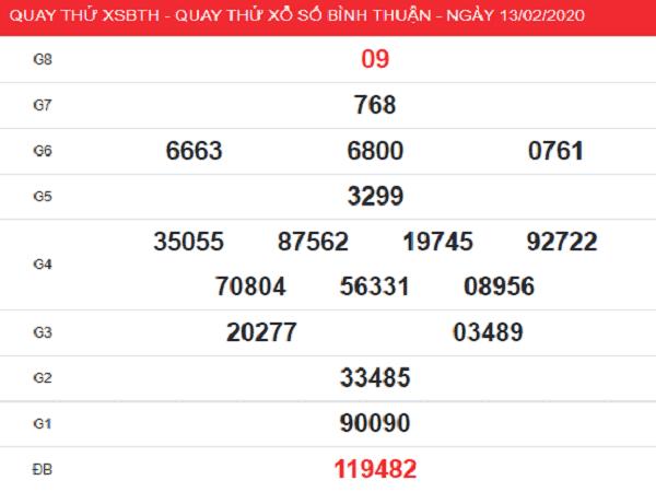 Nhận định kqxs bình thuận ngày 13/02 xác suất trúng lớn
