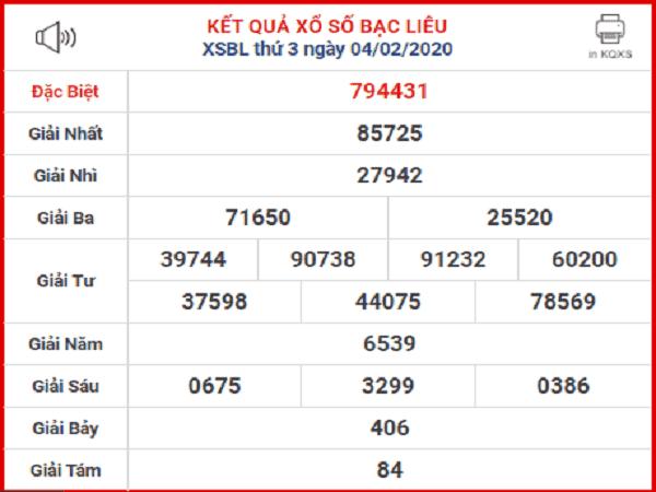 Phân tích XSBL ngày 11/02 tỷ lệ trúng lớn