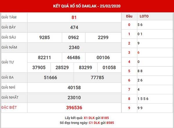 Soi cầu số đẹp SX Daklak thứ 3 ngày 3-3-2020