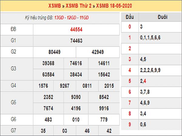 Soi cầu bạch thủ KQXSMB - xổ số miền bắc ngày 19/05 tỷ lệ trúng cao