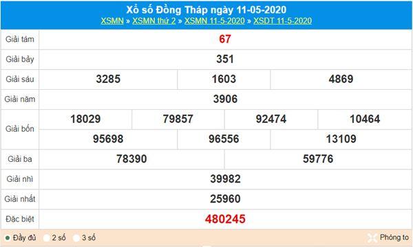 Dự đoán XSDT 18/5/2020 - KQXS Đồng Tháp thứ hai