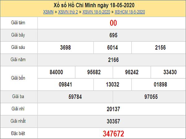 Soi cầu XSHCM 23/5/2020