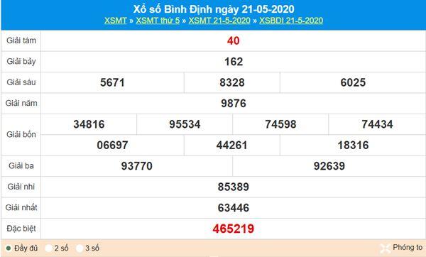 Soi cầu KQXS Bình Định 28/5/2020 cùng các siêu cao thủ