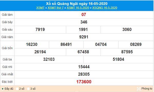 Soi cầu KQXS Quảng Ngãi 23/5/2020, chốt KQXSQNG thứ 7