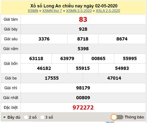 Thống kê XSLA 9/5/2020 - KQXS Long An thứ 7 hôm nay