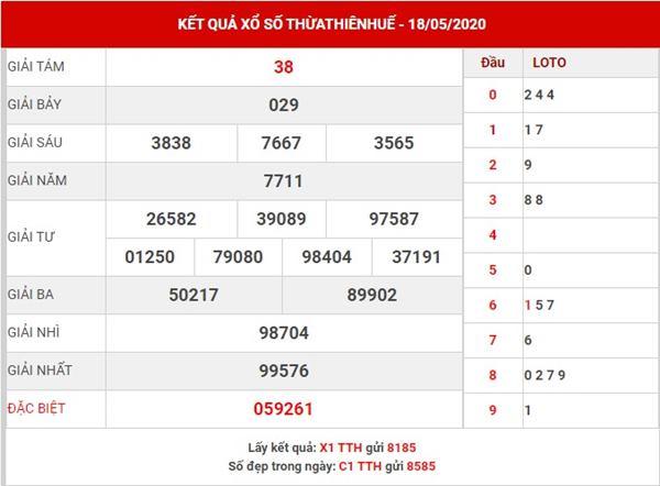 oi cầu kết quả SX Thừa Thiên Huế thứ 2 ngày 18-5-2020