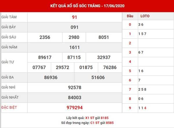 Phân tích KQXS Sóc Trăng thứ 4 ngày 24-6-2020