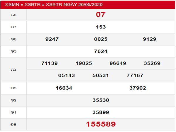 Bảng KQXSBT- Soi cầu xổ số bến tre thứ 3 ngày 02/06