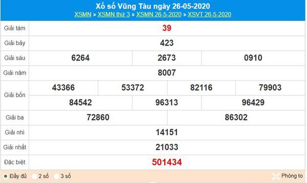 Soi cầu XSVT 2/6/2020 chốt KQXS Vũng Tàu chuẩn xác
