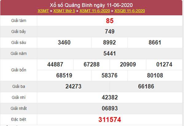 Thống kê XSQB 18/6/2020 chốt KQXS Quảng Bình thứ 5