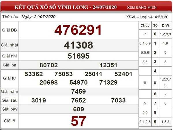 Bảng KQXSVL-Soi cầu xổ số vĩnh long ngày 31/07 chuẩn