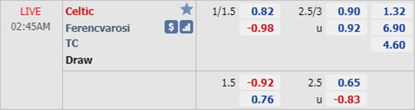 Tỷ lệ kèo giữa Celtic vs Ferencvaros