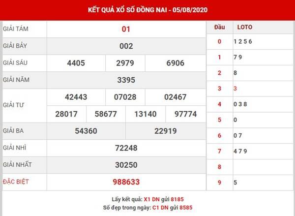 Phân tích kết quả XS Đồng Nai thứ 4 ngày 12-8-2020