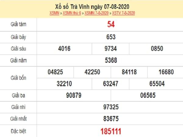 Nhận định XSTV 14/8/2020