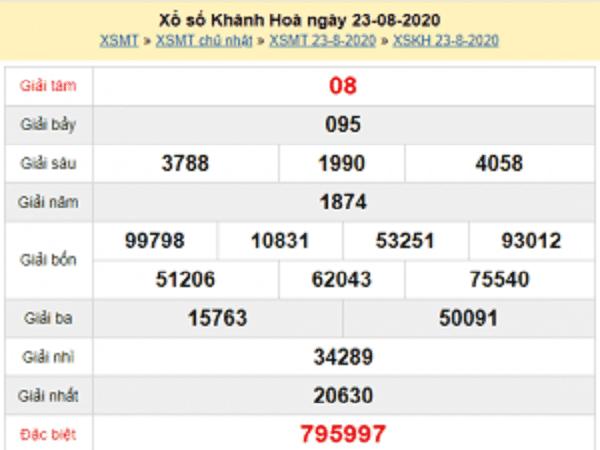 Phân tích KQXSKH- xổ số khánh hòa ngày 26/08 chuẩn xác