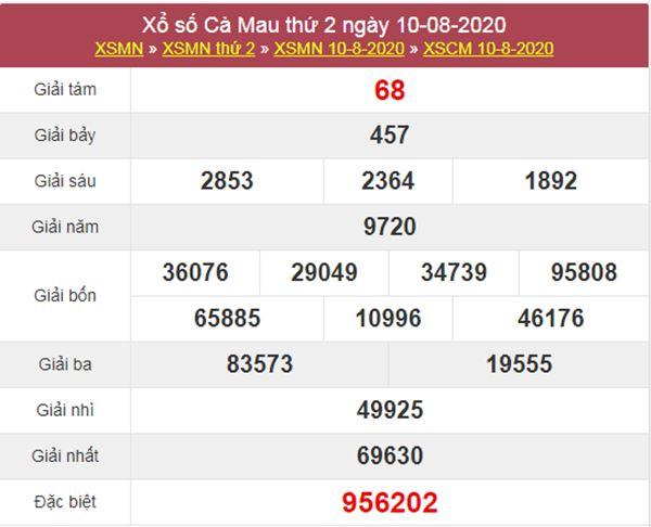 Soi cầu XSCM 17/8/2020 chốt lô VIP Cà Mau thứ 2