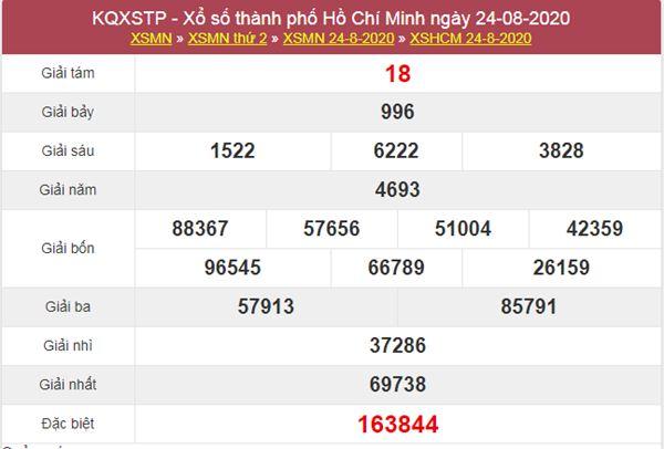 Thống kê XSHCM 29/8/2020 chốt KQXS Hồ Chí Minh thứ 7