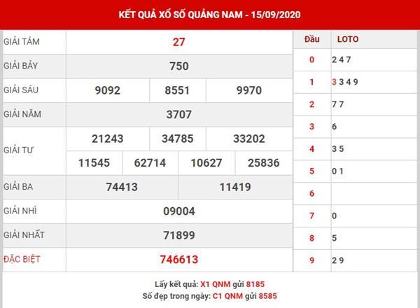 Phân tích SX Quảng Nam thứ 3 ngày 22-9-2020