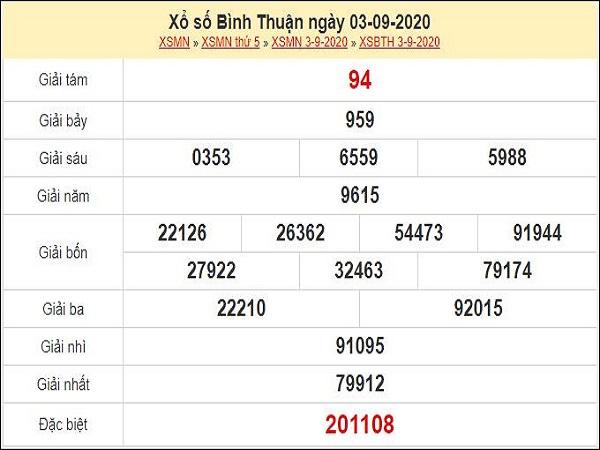 Nhận định XSBTH 10/9/2020