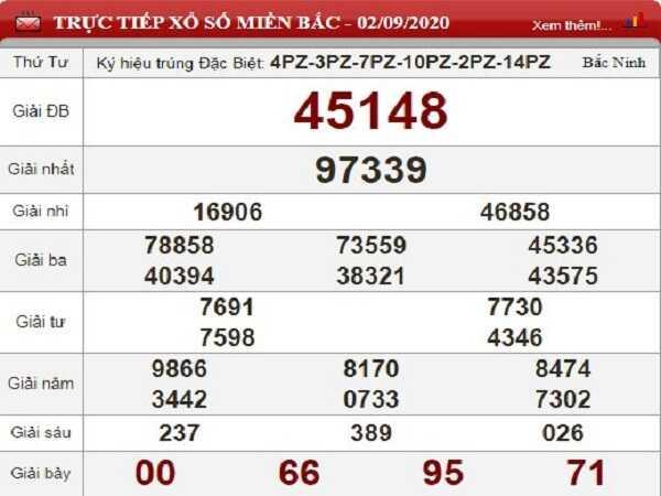 Dự đoán KQXSMB- xổ số miền bắc ngày 03/09/2020 hôm nay