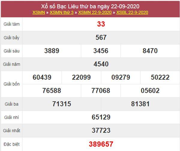 Phân tích XSBL 29/9/2020 chốt KQXS Bạc Liêu thứ 3