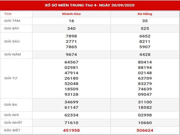 Thống kê kết quả sx Miền Trung thứ 4 ngày 7-10-2020