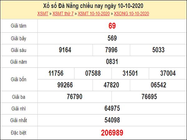Phân tích KQXSDN ngày 14/10/2020- xổ số đà nẵng chuẩn xác