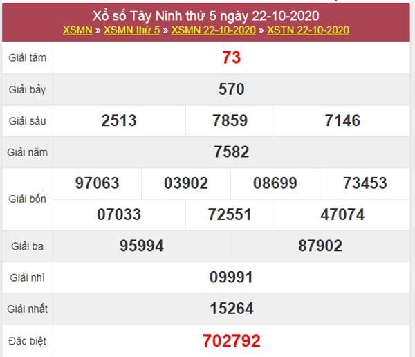 Nhận định KQXS Tây Ninh 29/10/2020 thứ 5 cùng chuyên gia