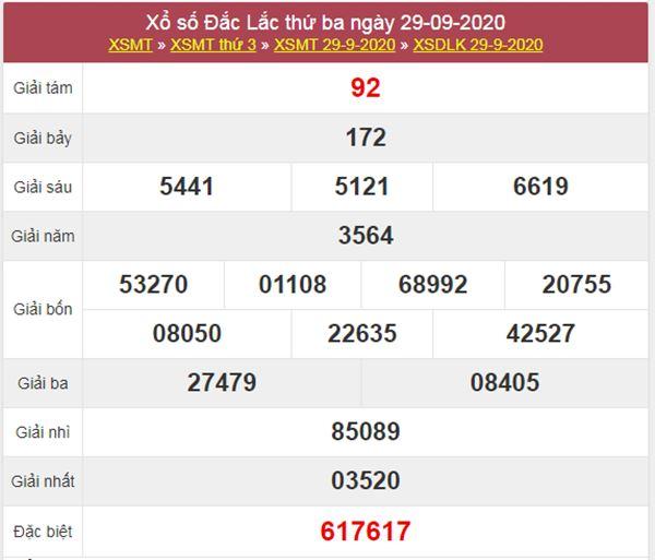 Phân tích XSDLK 6/10/2020 chốt KQXS ĐăkLắc thứ 3