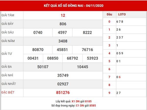Phân tích KQXS Đồng Nai thứ 4 ngày 11/11/2020