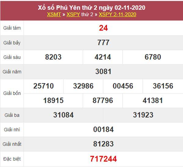 Nhận định KQXS Phú Yên 9/11/2020 thứ 2 tỷ lệ trúng cao