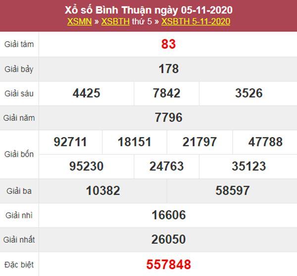 Soi cầu XSBTH 12/11/2020 chốt bạch thủ lô Bình Thuận thứ 5