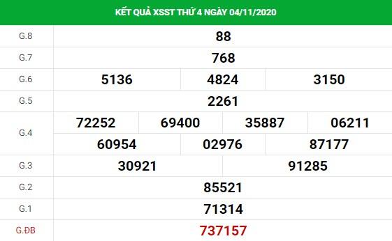 phân tích XSST ngày 11/11
