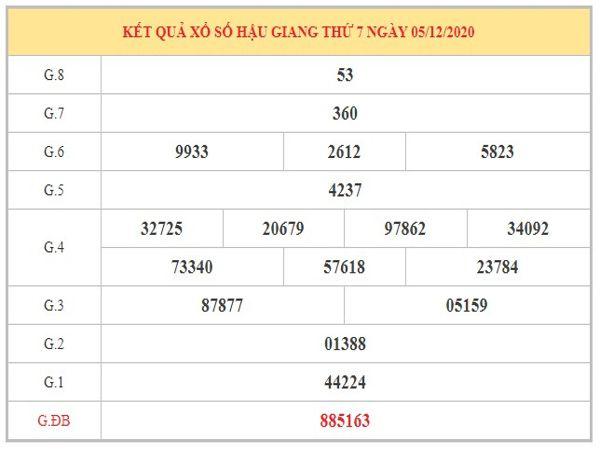 Nhận định KQXSHG ngày 12/12/2020 dựa trên kết quả kì trước