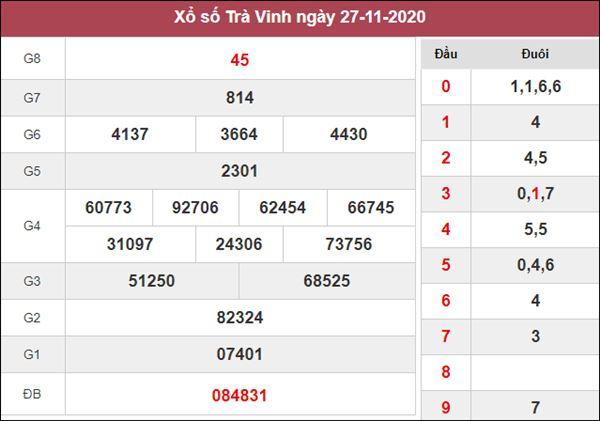 Thống kê XSTV 4/12/2020 chốt số đẹp Trà Vinh miễn phí