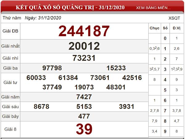 Tổng hợp thống kê KQXSQT ngày 07/01/2021- xổ số quảng trị