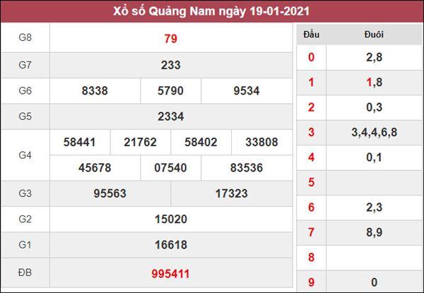 Nhận định KQXS Quảng Nam 26/1/2021 thứ 3 cùng chuyên gia