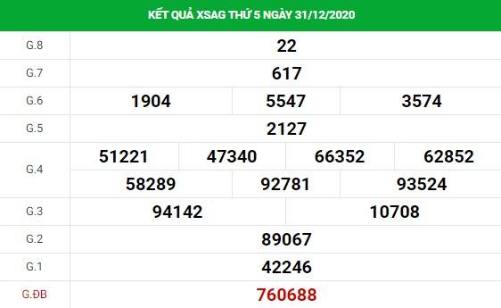 Phân tích kết quả XS An Giang ngày 07/01/2021