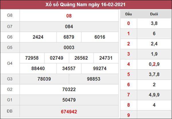 Thống kê XSQNM 23/2/2021 chốt loto gan Quảng Nam thứ 3