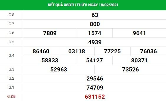 Soi cầu dự đoán xổ số Bình Thuận ngày 25/02/2021 chính xác