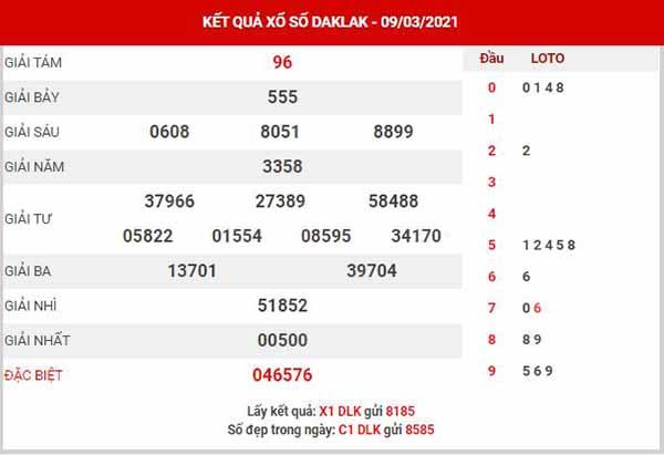 Soi cầu XSDLK ngày 16/3/2021