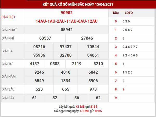 Thống kê XSMB ngày 16/4/2021 - Thống kê kết quả XSMB thứ 6