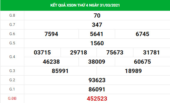 Soi cầu dự đoán XS Đồng Nai Vip ngày 07/04/2021