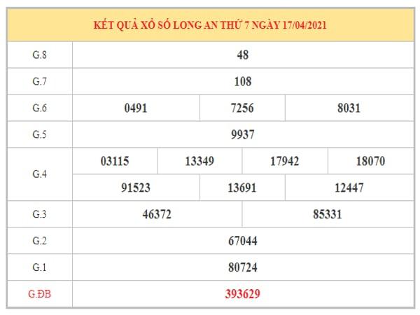Nhận định KQXSLA ngày 24/4/2021 dựa trên kết quả kì trước