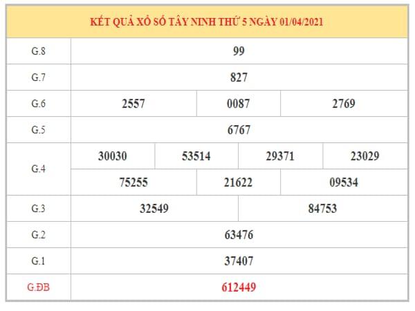 Dự đoán XSTN ngày 8/4/2021 dựa trên kết quả kì trước