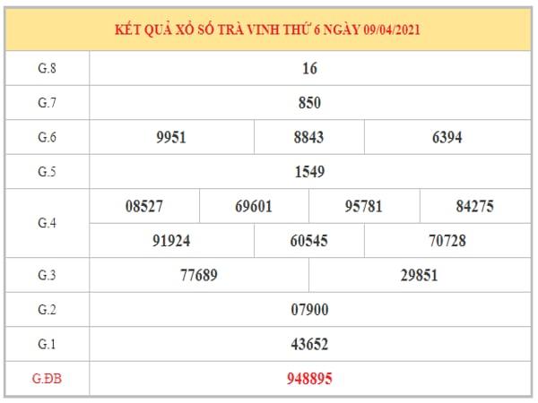 Dự đoán XSTV ngày 16/4/2021 dựa trên kết quả kì trước